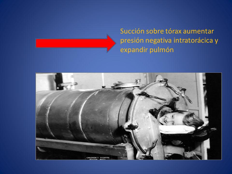 Unidad de Atención respiratoria especializada UNIDADES DE CUIDADOS INTENSIVOS