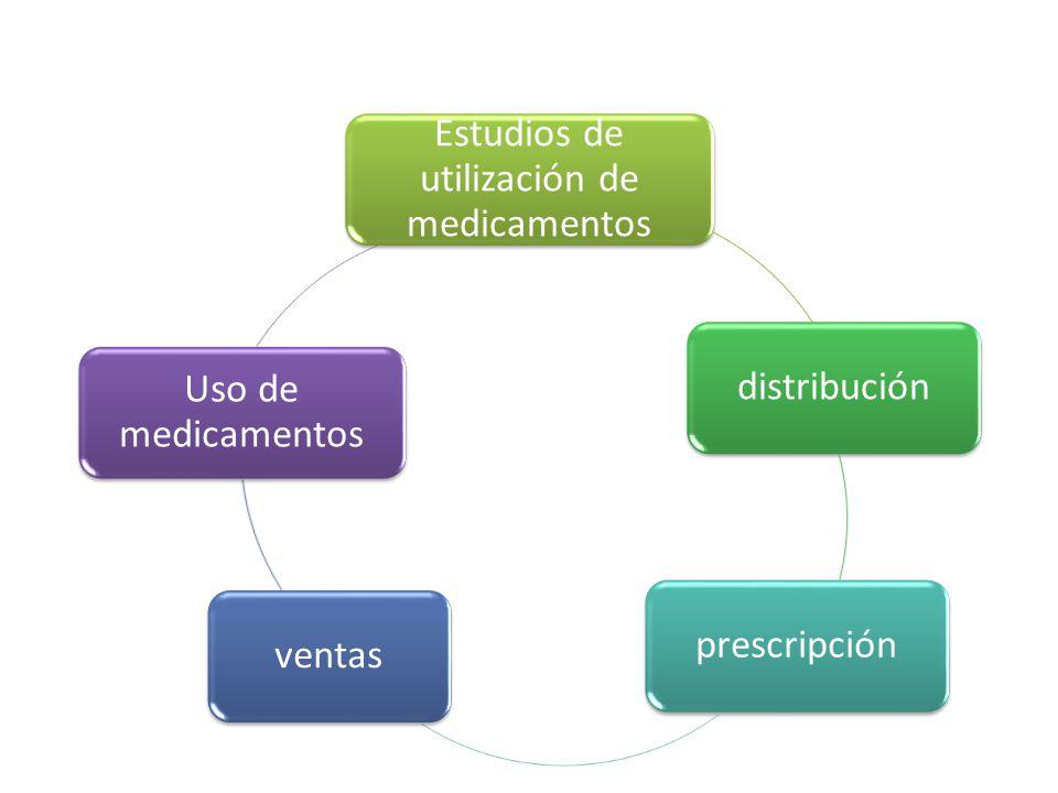 Estudios de utilización de medicamentos distribuciónprescripciónventas Uso de medicamentos