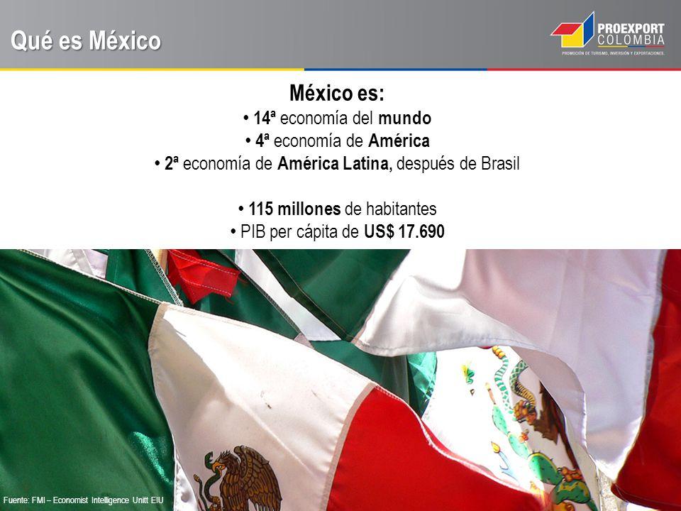 Qué es México Fuente: World Bank, IMD NAFTA, OECD, APEC Puesto 53 en el Doing Business 2012 Puesto 37 en el ranking mundial de competitividad del IMD