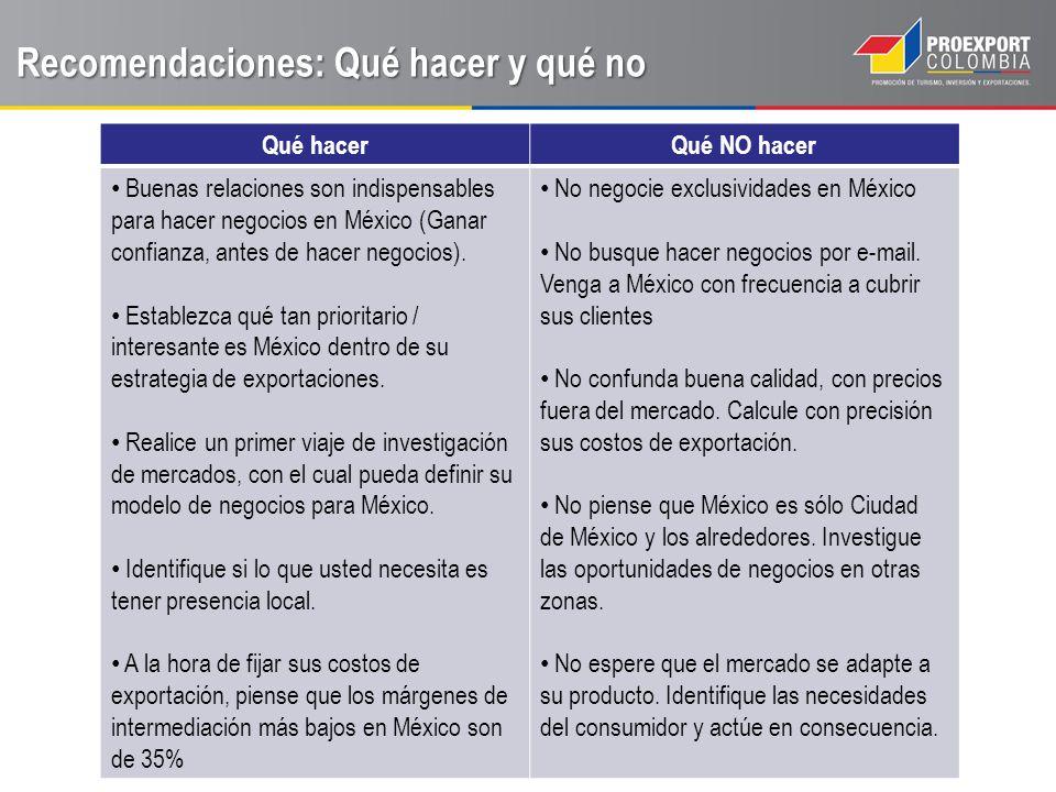 Para mayor información contáctenos o visite: www.proexport.com.co Proexport Colombia – Oficina Comercial en México Paseo de la Reforma 379, piso 6 México DF, 06500 Tel.