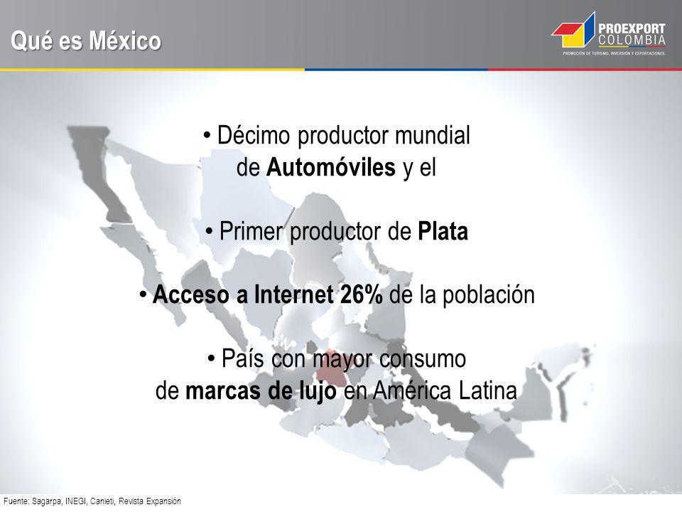 Qué es México México en relación con otros mercados es: Fuente: EIU ÍtemMÉXICOEE.UU.CHINABRASILCANADÁCOLOMBIACHILE PIB (miles de millones US$ PPP) 2,033.70 15,780.012,583.02,447.01,452.0 507,7 299,1 Población (millones de habitantes) 115 314,31,320.7 194,7 34.7 48,2 17.4 PIB per Cápita (US$ at PPP) 17,690.0 50,202.09,476.012,569.041,862.0 10.541.017,184.0 4 veces el PIB total de Colombia 2,4 veces la población de Colombia 1,7 veces el PIB per cápita de Colombia 1,7 veces la superficie de Colombia 7,8 veces las importaciones de Colombia / año