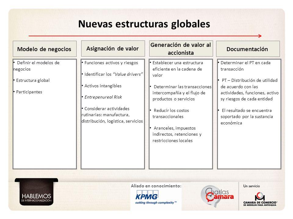 Aliado en conocimiento: Nuevas estructuras globales Definir el modelos de negocios Estructura global Participantes Funciones activos y riesgos Identif