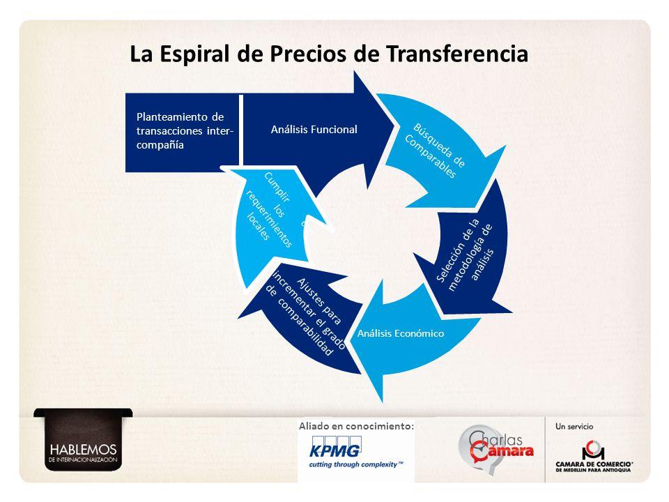 Aliado en conocimiento: La Espiral de Precios de Transferencia Búsqueda de Comparables Selección de la metodología de análisis Análisis Económico Ajus