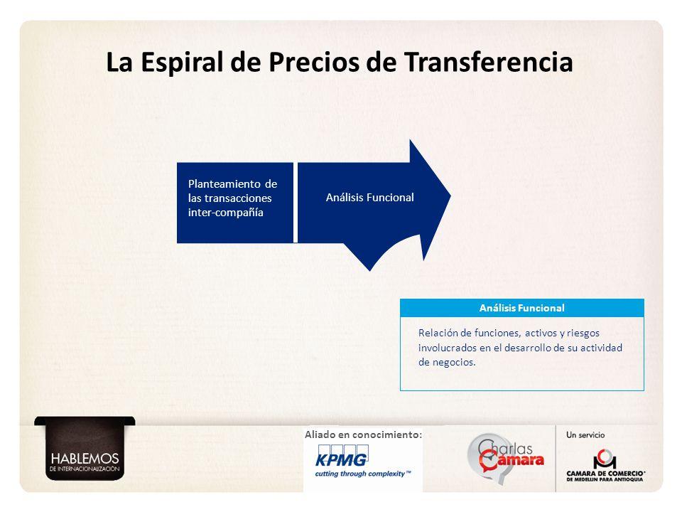 Aliado en conocimiento: Planteamiento de las transacciones inter-compañía Análisis Funcional Relación de funciones, activos y riesgos involucrados en