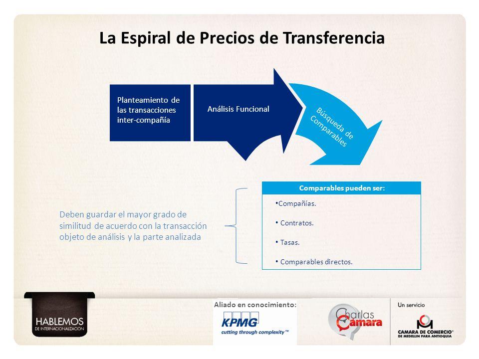 Aliado en conocimiento: La Espiral de Precios de Transferencia Planteamiento de las transacciones inter-compañía Análisis Funcional Búsqueda de Compar