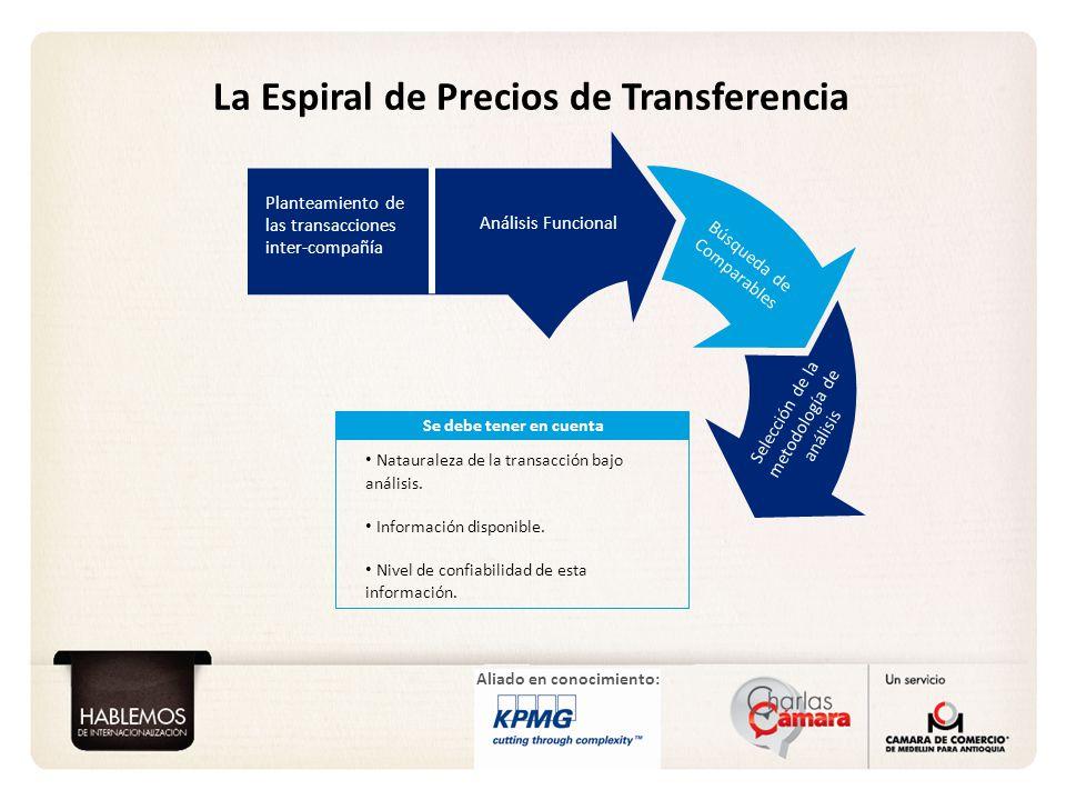 Aliado en conocimiento: Selección de la metodología de análisis Planteamiento de las transacciones inter-compañía Análisis Funcional Búsqueda de Compa