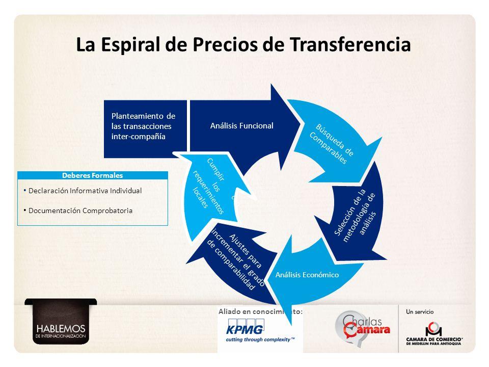 Aliado en conocimiento: Selección de la metodología de análisis Análisis Económico Ajustes para incrementar el grado de comparabilidad Cumplir con los