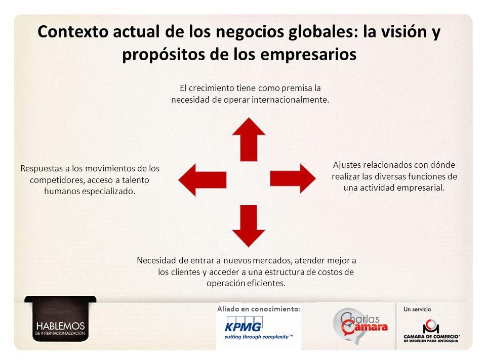 Contexto actual de los negocios globales: la visión y propósitos de los empresarios Necesidad de entrar a nuevos mercados, atender mejor a los cliente
