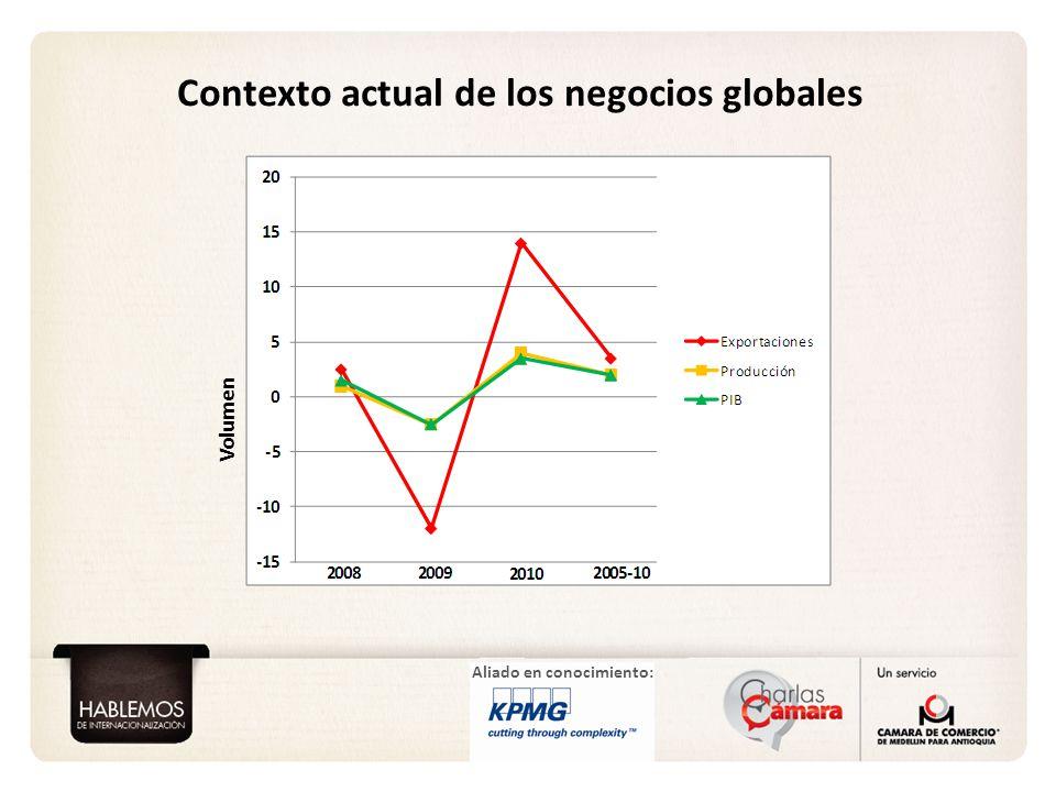Aliado en conocimiento: Contexto actual de los negocios globales Volumen