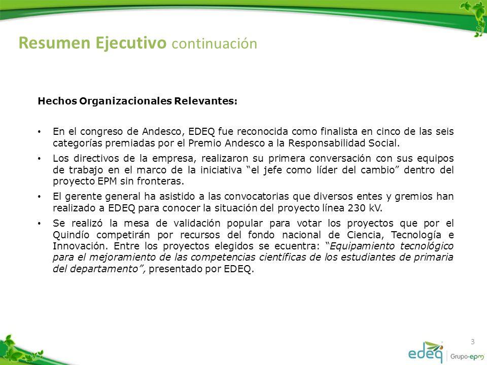 Resumen Ejecutivo continuación 3 Hechos Organizacionales Relevantes: En el congreso de Andesco, EDEQ fue reconocida como finalista en cinco de las seis categorías premiadas por el Premio Andesco a la Responsabilidad Social.