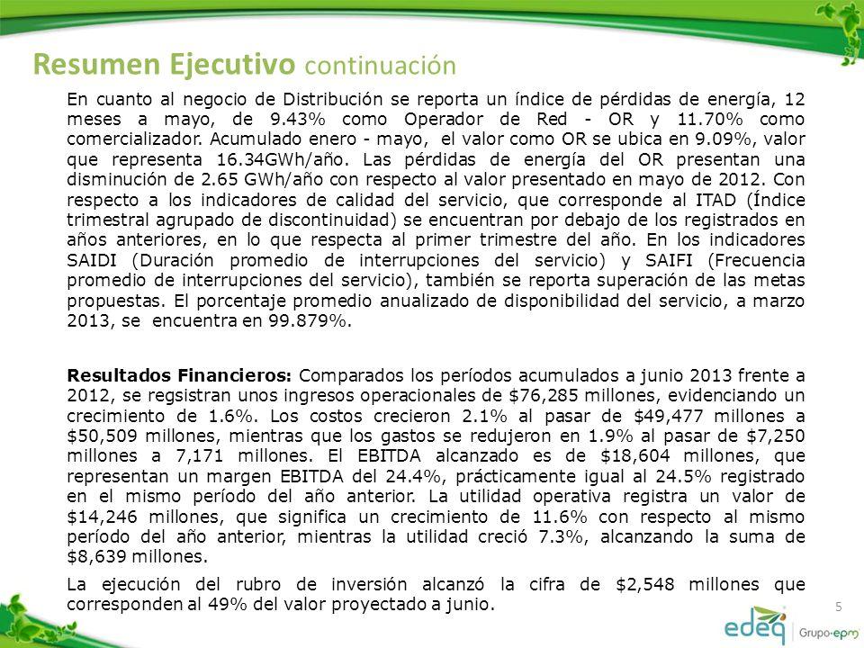 5 En cuanto al negocio de Distribución se reporta un índice de pérdidas de energía, 12 meses a mayo, de 9.43% como Operador de Red - OR y 11.70% como comercializador.