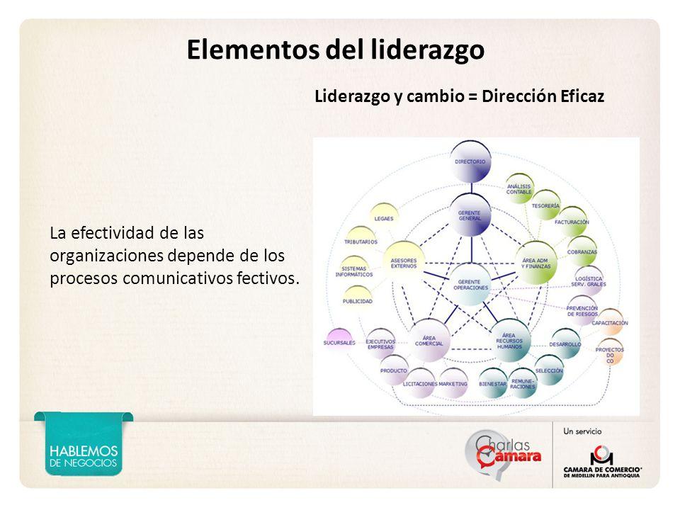 La efectividad de las organizaciones depende de los procesos comunicativos fectivos.