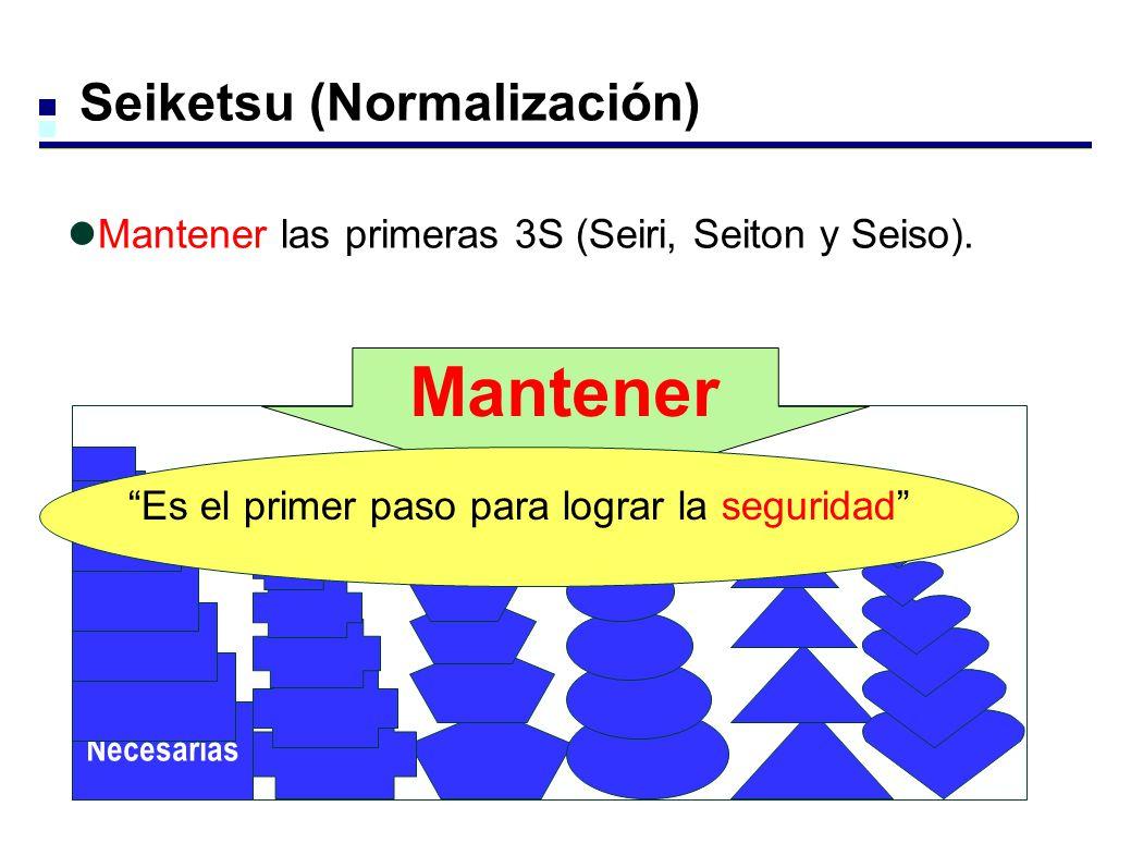 Necesarias Seiketsu (Normalización) Mantener las primeras 3S (Seiri, Seiton y Seiso). Mantener Es el primer paso para lograr la seguridad