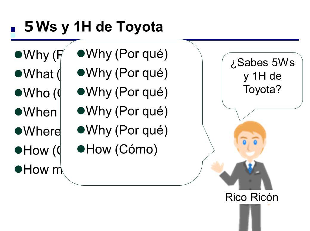 Ws y 1H de Toyota Why (Por qué) What (Qué) Who (Quién) When (Cuándo) Where (Dónde) How (Cómo) How much (Cuánto cuesta) ¿Sabes 5Ws y 1H de Toyota? Why