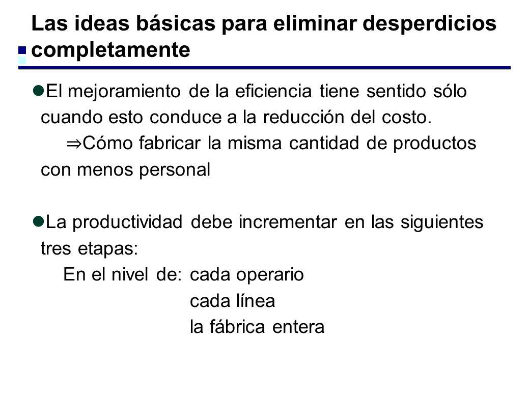 Las ideas básicas para eliminar desperdicios completamente El mejoramiento de la eficiencia tiene sentido sólo cuando esto conduce a la reducción del