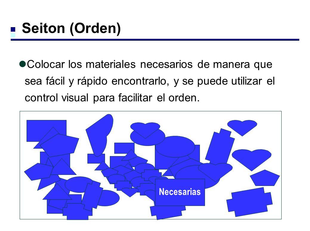 Necesarias Seiton (Orden) Colocar los materiales necesarios de manera que sea fácil y rápido encontrarlo, y se puede utilizar el control visual para facilitar el orden.