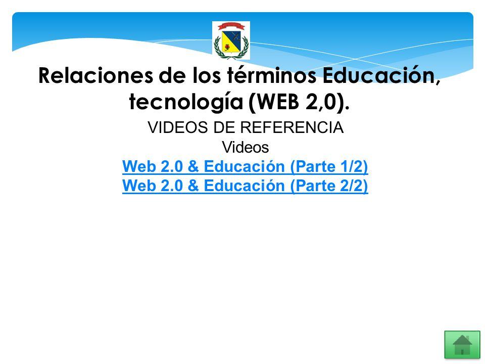Relaciones de los términos Educación, tecnología (WEB 2,0). VIDEOS DE REFERENCIA Videos Web 2.0 & Educación (Parte 1/2) Web 2.0 & Educación (Parte 2/2