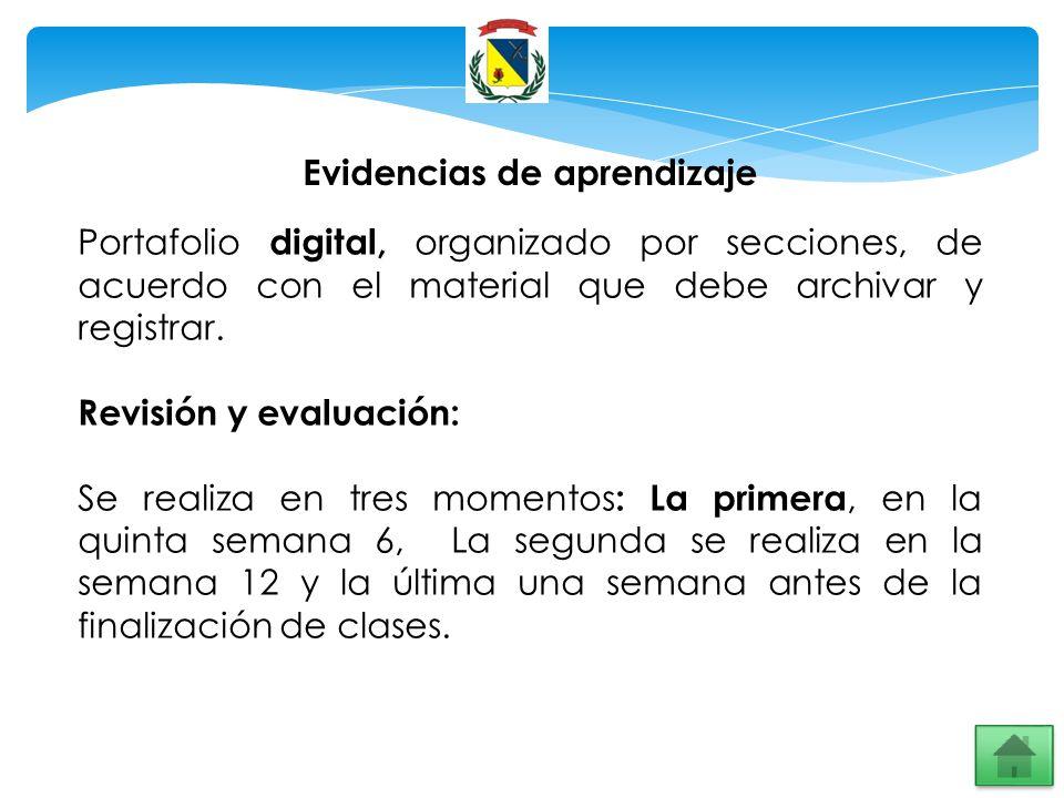 Evidencias de aprendizaje Portafolio digital, organizado por secciones, de acuerdo con el material que debe archivar y registrar. Revisión y evaluació