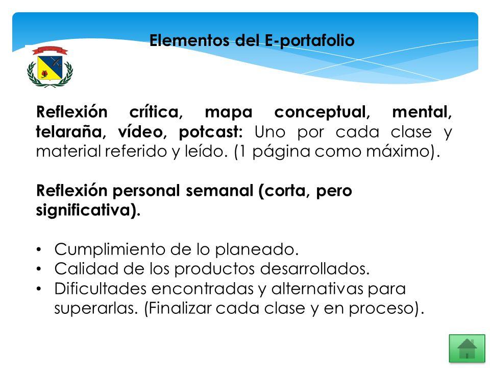 Elementos del E-portafolio Reflexión crítica, mapa conceptual, mental, telaraña, vídeo, potcast: Uno por cada clase y material referido y leído. (1 pá