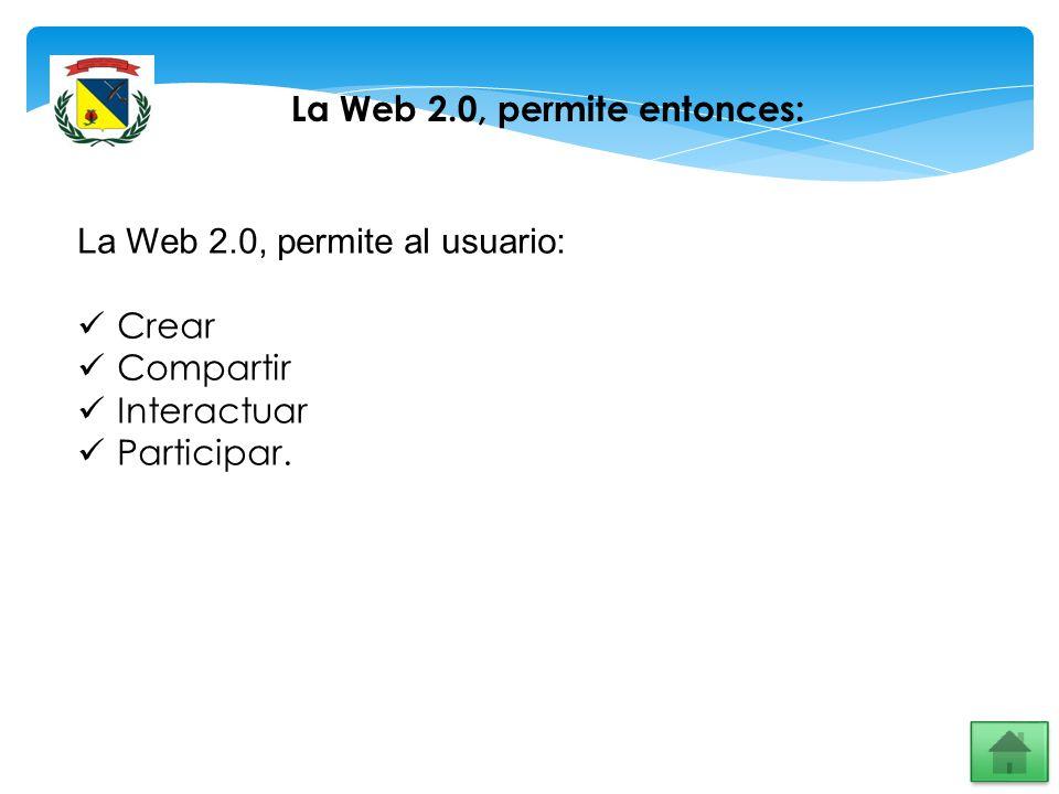 La Web 2.0, permite entonces: La Web 2.0, permite al usuario: Crear Compartir Interactuar Participar.