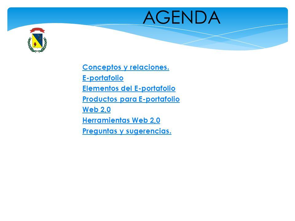AGENDA Conceptos y relaciones. E-portafolio Elementos del E-portafolio Productos para E-portafolio Web 2,0 Herramientas Web 2,0 Preguntas y sugerencia