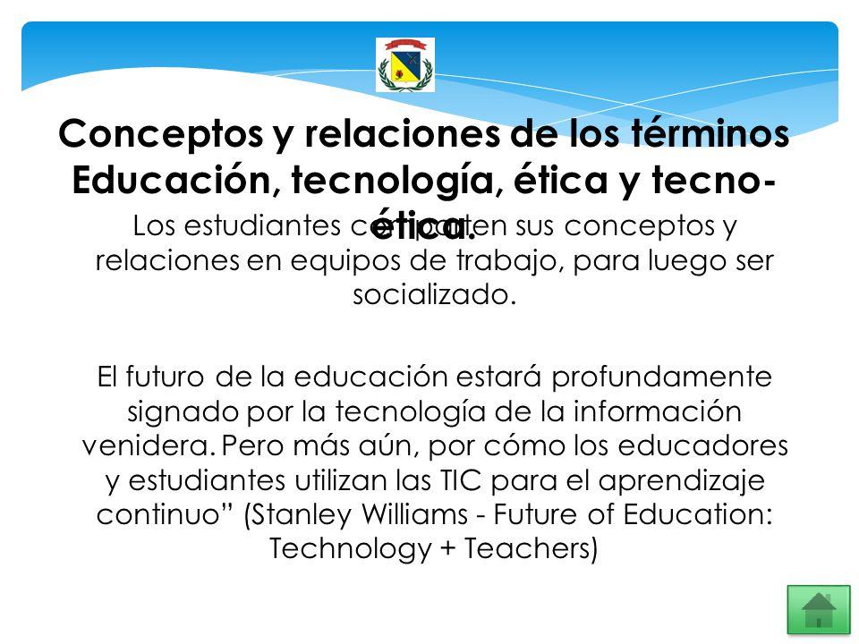 Conceptos y relaciones de los términos Educación, tecnología, ética y tecno- ética. Los estudiantes comparten sus conceptos y relaciones en equipos de