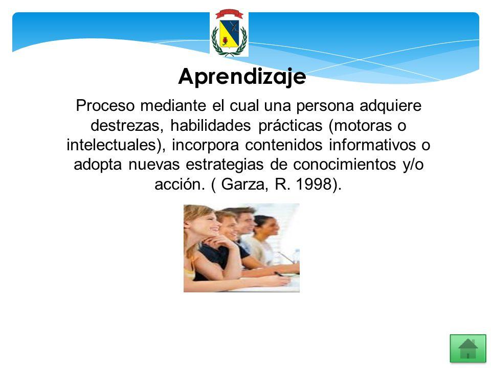 Aprendizaje Proceso mediante el cual una persona adquiere destrezas, habilidades prácticas (motoras o intelectuales), incorpora contenidos informativo