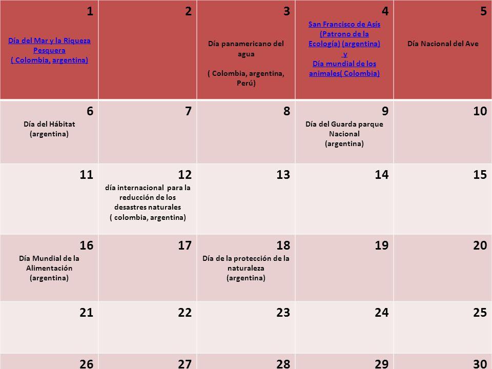 1 Día del Mar y la Riqueza Pesquera ( Colombia,( Colombia, argentina)argentina) 23 Día panamericano del agua ( Colombia, argentina, Perú) 4 San Francisco de Asís (Patrono de la Ecología)San Francisco de Asís (Patrono de la Ecología) (argentina)(argentina) y Día mundial de los animales( Colombia) 5 Día Nacional del Ave 6 Día del Hábitat (argentina) 789 Día del Guarda parque Nacional (argentina) 10 1112 día internacional para la reducción de los desastres naturales ( colombia, argentina) 131415 16 Día Mundial de la Alimentación (argentina) 1718 Día de la protección de la naturaleza (argentina) 1920 2122232425 2627282930 31