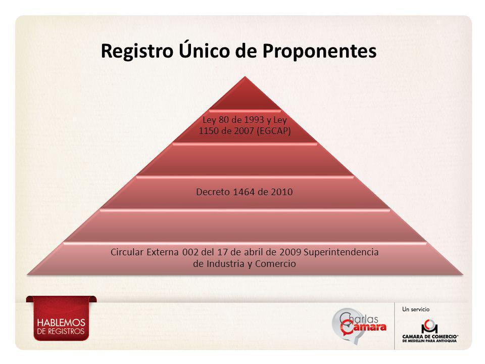 Ley 80 de 1993 y Ley 1150 de 2007 (EGCAP) Decreto 1464 de 2010 Circular Externa 002 del 17 de abril de 2009 Superintendencia de Industria y Comercio R