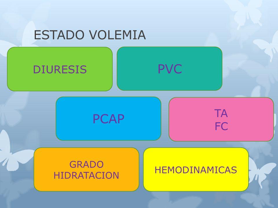 ESTADO VOLEMIA DIURESIS TA FC PCAP HEMODINAMICAS GRADO HIDRATACION PVC