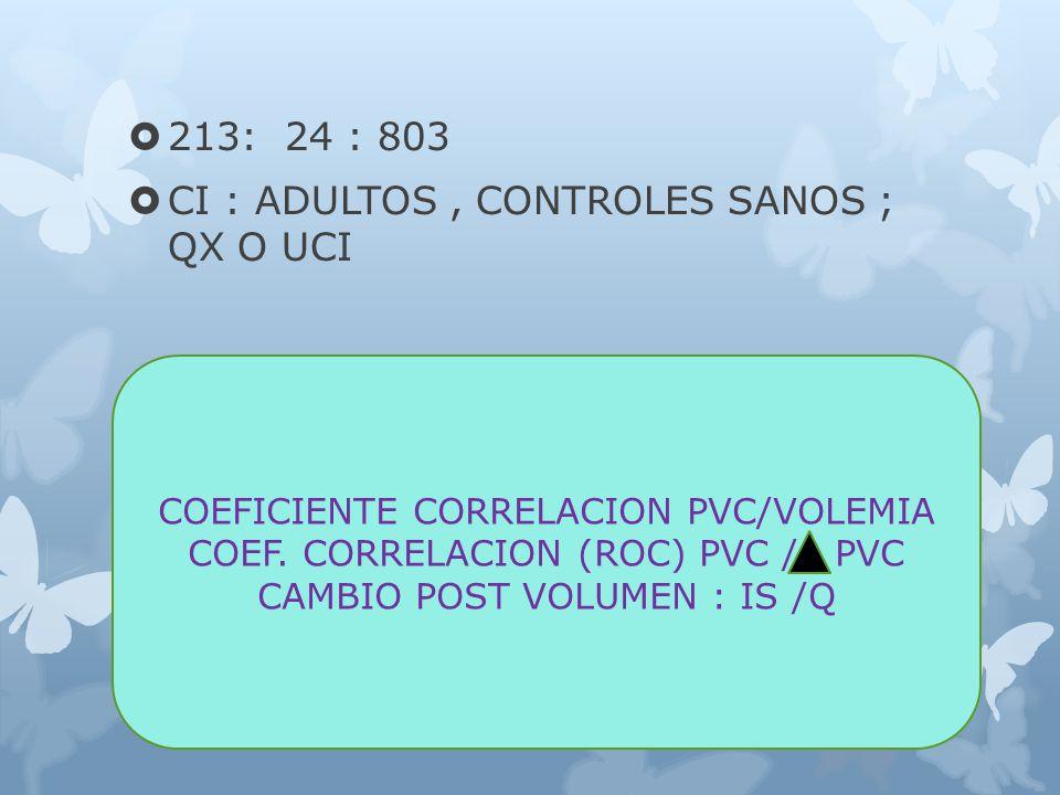 213: 24 : 803 CI : ADULTOS, CONTROLES SANOS ; QX O UCI COEFICIENTE CORRELACION PVC/VOLEMIA COEF.