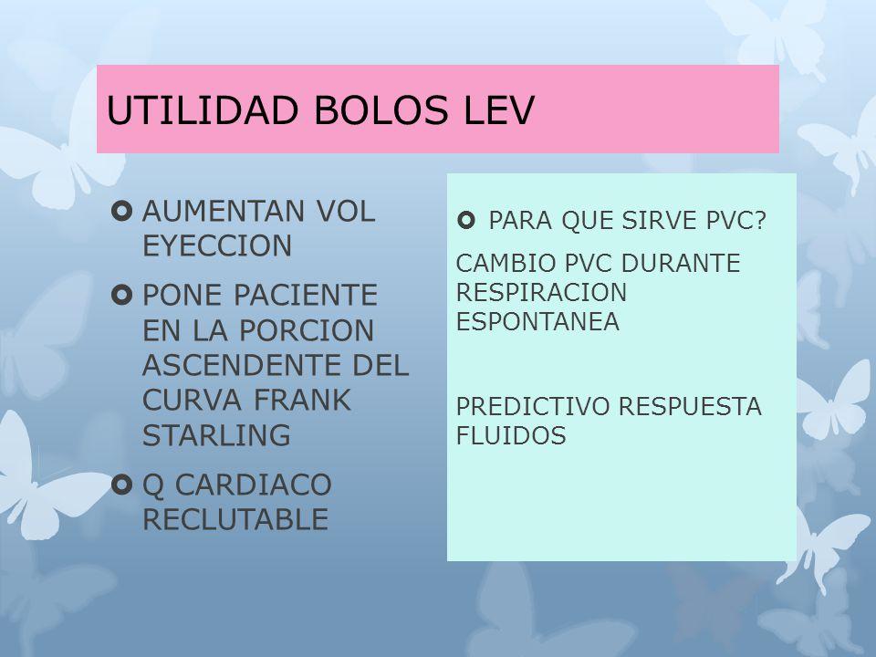 UTILIDAD BOLOS LEV AUMENTAN VOL EYECCION PONE PACIENTE EN LA PORCION ASCENDENTE DEL CURVA FRANK STARLING Q CARDIACO RECLUTABLE PARA QUE SIRVE PVC.