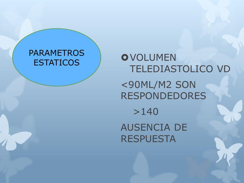 VOLUMEN TELEDIASTOLICO VD <90ML/M2 SON RESPONDEDORES >140 AUSENCIA DE RESPUESTA PARAMETROS ESTATICOS