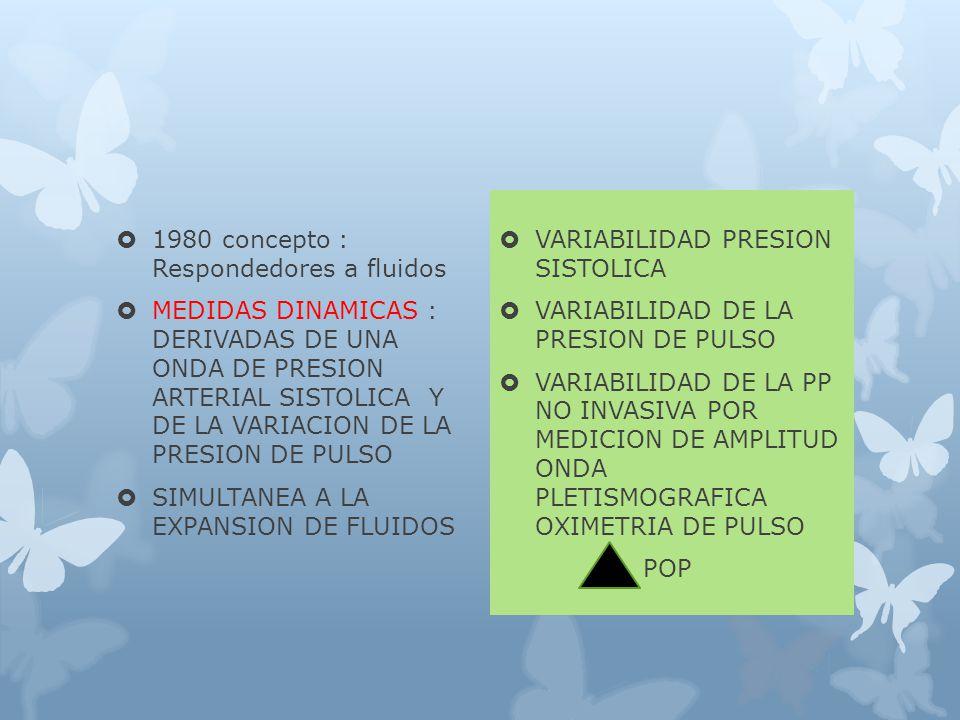 1980 concepto : Respondedores a fluidos MEDIDAS DINAMICAS : DERIVADAS DE UNA ONDA DE PRESION ARTERIAL SISTOLICA Y DE LA VARIACION DE LA PRESION DE PULSO SIMULTANEA A LA EXPANSION DE FLUIDOS VARIABILIDAD PRESION SISTOLICA VARIABILIDAD DE LA PRESION DE PULSO VARIABILIDAD DE LA PP NO INVASIVA POR MEDICION DE AMPLITUD ONDA PLETISMOGRAFICA OXIMETRIA DE PULSO POP