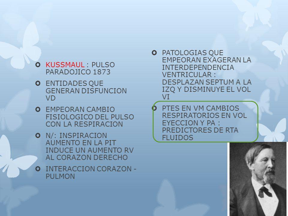 KUSSMAUL : PULSO PARADOJICO 1873 ENTIDADES QUE GENERAN DISFUNCION VD EMPEORAN CAMBIO FISIOLOGICO DEL PULSO CON LA RESPIRACION N/: INSPIRACION AUMENTO EN LA PIT INDUCE UN AUMENTO RV AL CORAZON DERECHO INTERACCION CORAZON - PULMON PATOLOGIAS QUE EMPEORAN EXAGERAN LA INTERDEPENDENCIA VENTRICULAR : DESPLAZAN SEPTUM A LA IZQ Y DISMINUYE EL VOL VI PTES EN VM CAMBIOS RESPIRATORIOS EN VOL EYECCION Y PA : PREDICTORES DE RTA FLUIDOS