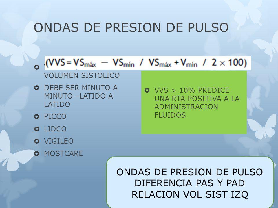 ONDAS DE PRESION DE PULSO VARIACION DEL VOLUMEN SISTOLICO DEBE SER MINUTO A MINUTO –LATIDO A LATIDO PICCO LIDCO VIGILEO MOSTCARE VVS > 10% PREDICE UNA RTA POSITIVA A LA ADMINISTRACION FLUIDOS ONDAS DE PRESION DE PULSO DIFERENCIA PAS Y PAD RELACION VOL SIST IZQ