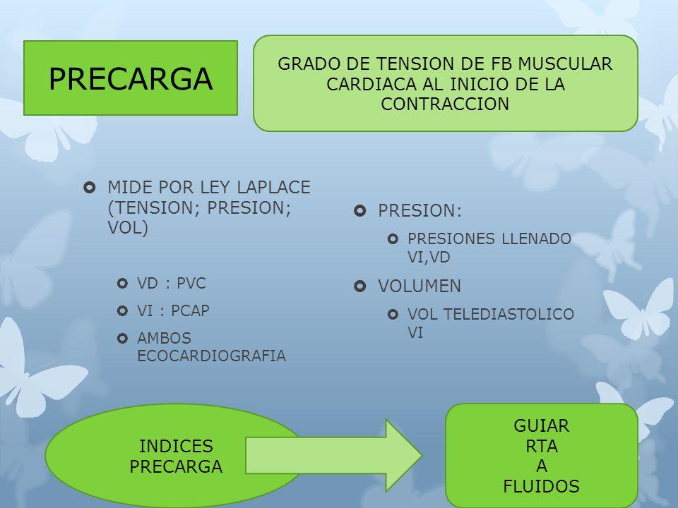 MIDE POR LEY LAPLACE (TENSION; PRESION; VOL) VD : PVC VI : PCAP AMBOS ECOCARDIOGRAFIA PRESION: PRESIONES LLENADO VI,VD VOLUMEN VOL TELEDIASTOLICO VI PRECARGA GRADO DE TENSION DE FB MUSCULAR CARDIACA AL INICIO DE LA CONTRACCION INDICES PRECARGA GUIAR RTA A FLUIDOS