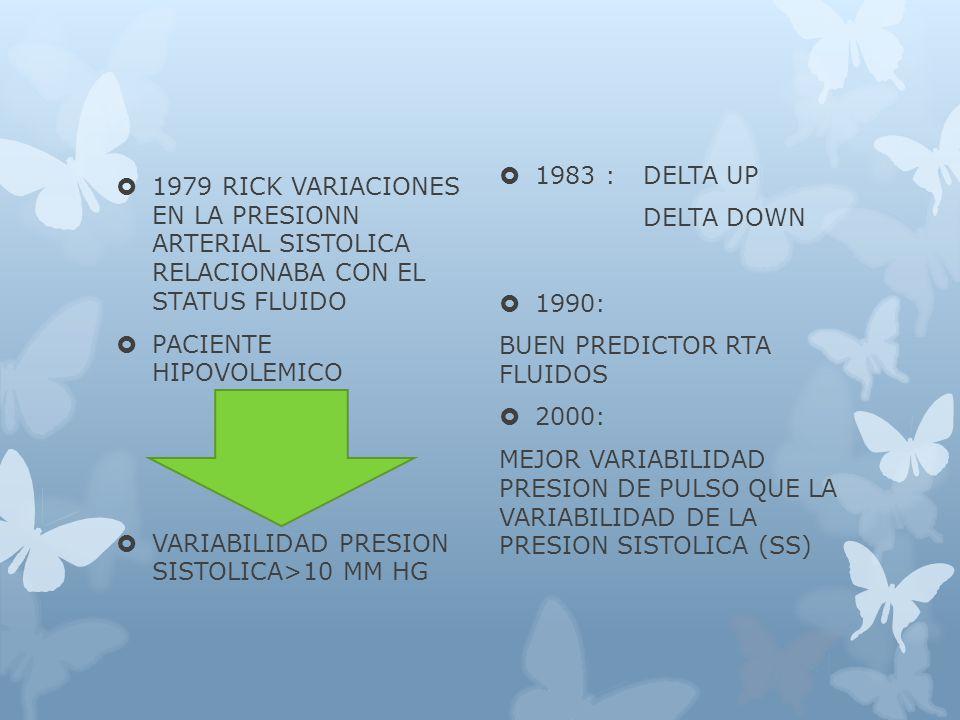 1979 RICK VARIACIONES EN LA PRESIONN ARTERIAL SISTOLICA RELACIONABA CON EL STATUS FLUIDO PACIENTE HIPOVOLEMICO VARIABILIDAD PRESION SISTOLICA>10 MM HG 1983 : DELTA UP DELTA DOWN 1990: BUEN PREDICTOR RTA FLUIDOS 2000: MEJOR VARIABILIDAD PRESION DE PULSO QUE LA VARIABILIDAD DE LA PRESION SISTOLICA (SS)