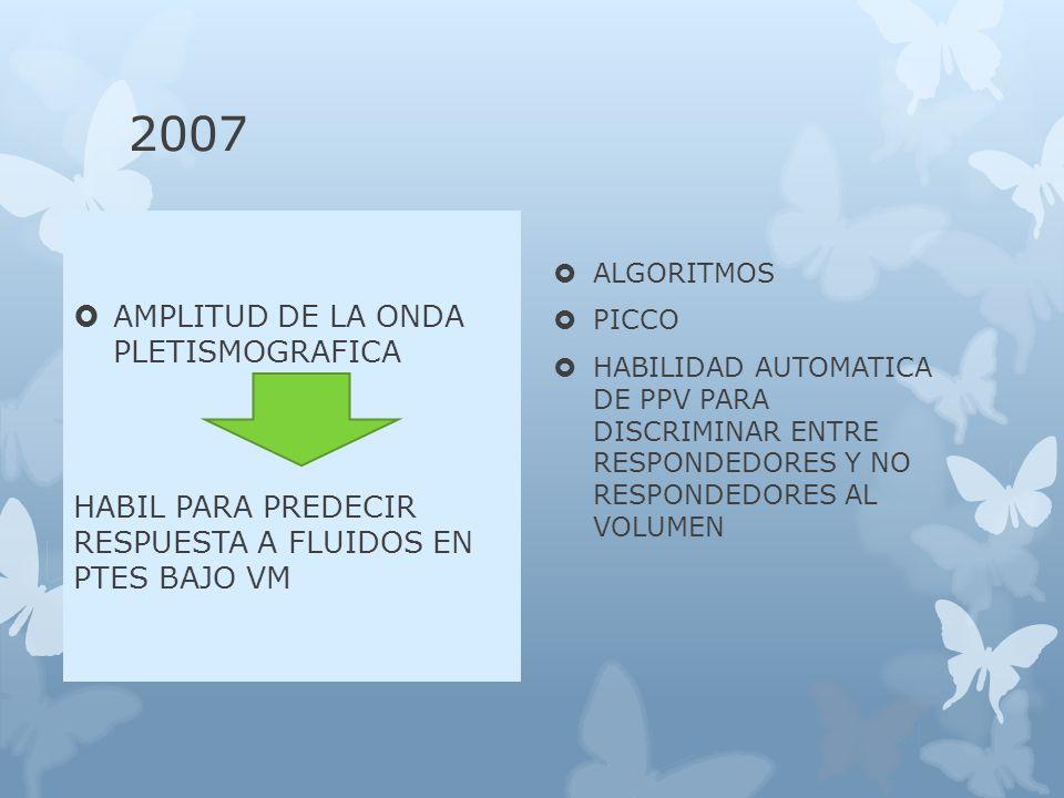 2007 AMPLITUD DE LA ONDA PLETISMOGRAFICA HABIL PARA PREDECIR RESPUESTA A FLUIDOS EN PTES BAJO VM ALGORITMOS PICCO HABILIDAD AUTOMATICA DE PPV PARA DISCRIMINAR ENTRE RESPONDEDORES Y NO RESPONDEDORES AL VOLUMEN