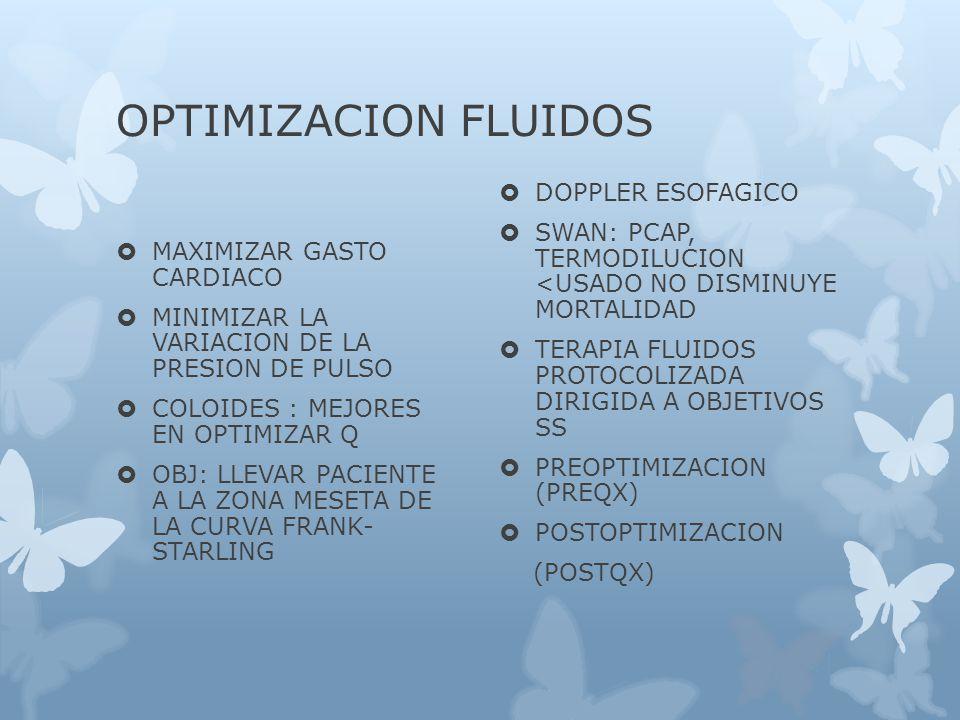 OPTIMIZACION FLUIDOS MAXIMIZAR GASTO CARDIACO MINIMIZAR LA VARIACION DE LA PRESION DE PULSO COLOIDES : MEJORES EN OPTIMIZAR Q OBJ: LLEVAR PACIENTE A LA ZONA MESETA DE LA CURVA FRANK- STARLING DOPPLER ESOFAGICO SWAN: PCAP, TERMODILUCION <USADO NO DISMINUYE MORTALIDAD TERAPIA FLUIDOS PROTOCOLIZADA DIRIGIDA A OBJETIVOS SS PREOPTIMIZACION (PREQX) POSTOPTIMIZACION (POSTQX)