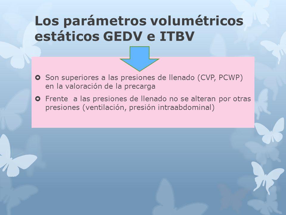 Los parámetros volumétricos estáticos GEDV e ITBV Son superiores a las presiones de llenado (CVP, PCWP) en la valoración de la precarga Frente a las presiones de llenado no se alteran por otras presiones (ventilación, presión intraabdominal)
