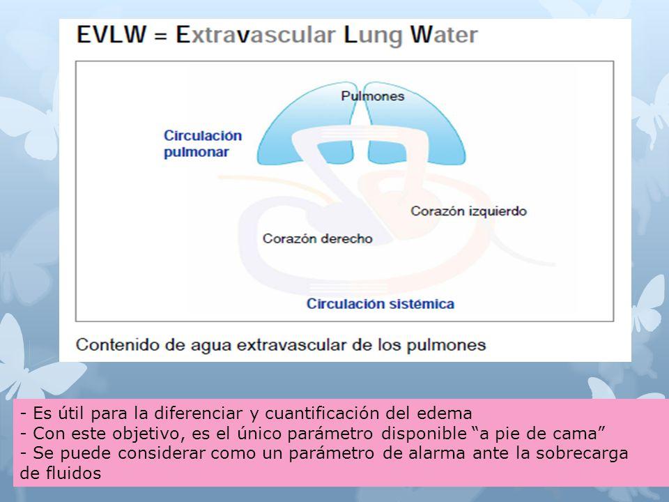 - Es útil para la diferenciar y cuantificación del edema - Con este objetivo, es el único parámetro disponible a pie de cama - Se puede considerar como un parámetro de alarma ante la sobrecarga de fluidos