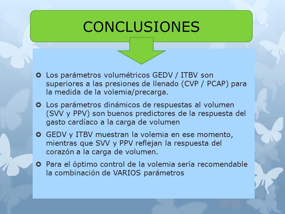 Los parámetros volumétricos GEDV / ITBV son superiores a las presiones de llenado (CVP / PCAP) para la medida de la volemia/precarga.