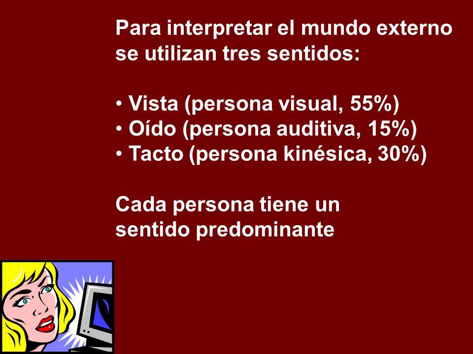 Para interpretar el mundo externo se utilizan tres sentidos: Vista (persona visual, 55%) Oído (persona auditiva, 15%) Tacto (persona kinésica, 30%) Ca