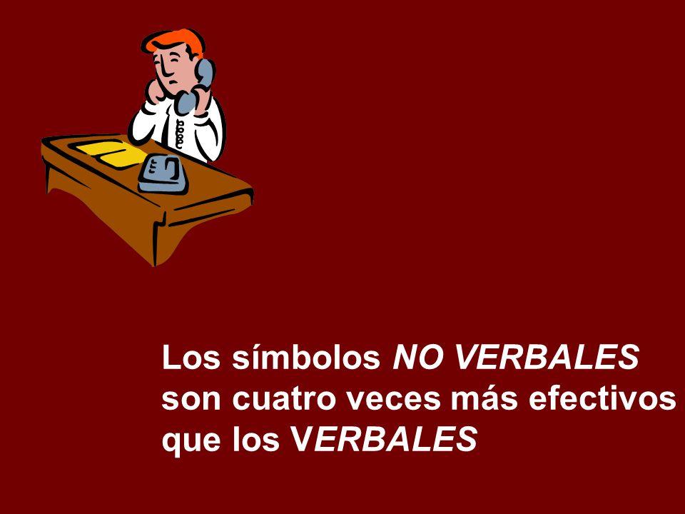 Los símbolos NO VERBALES son cuatro veces más efectivos que los VERBALES