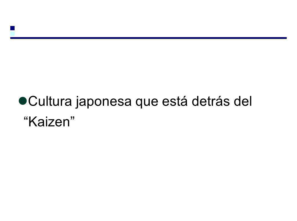 Cultura japonesa que está detrás del Kaizen