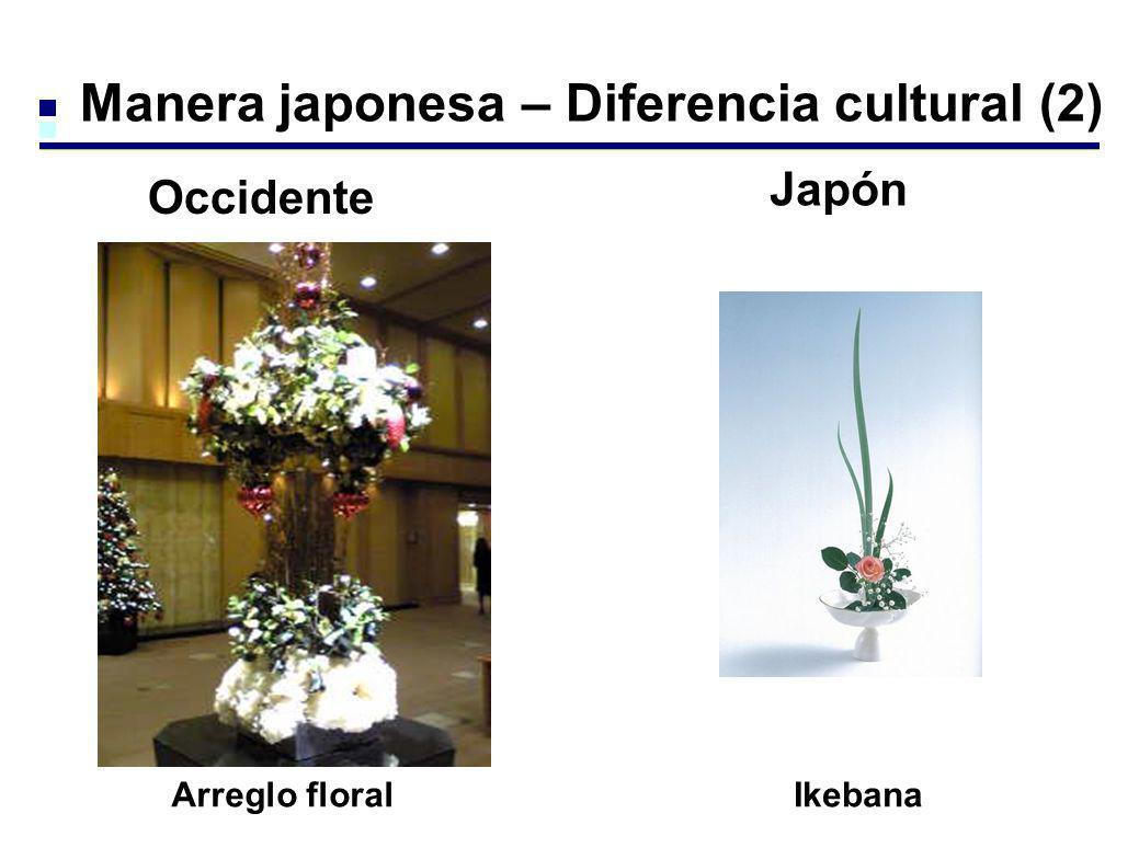 Manera japonesa – Diferencia cultural (2) Arreglo floralIkebana Occidente Japón