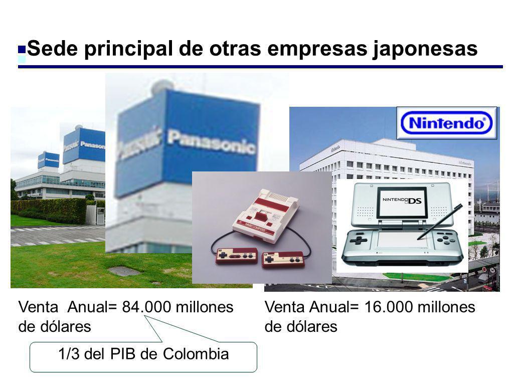 Sede principal de otras empresas japonesas Venta Anual= 84.000 millones de dólares Venta Anual= 16.000 millones de dólares 1/3 del PIB de Colombia