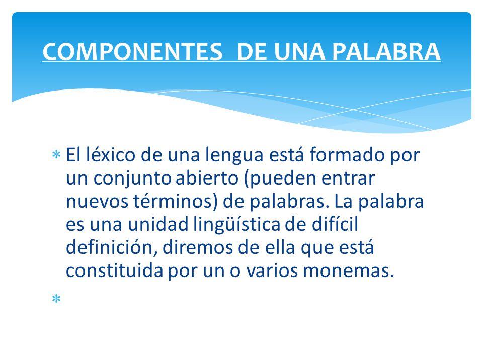 Ejemplos: Pan-ad-ero: lex – interfijo-sufijo+morfema flexivo de género masculino ric-a- chon- es: lex -interfijo-sufijo aumentativo- morfema flexivo de número Bell – eza : lex-sufijo a- terr-izar: prefijo - lex- sufijo + desinencia verbal de infinitivo Ventan -al: lex-sufijo re- volv - er: prefijo-lex- desinencia verbal de infinitivo y, el.: morfemas libres (conjunción y determinante artículo) sol: lex.