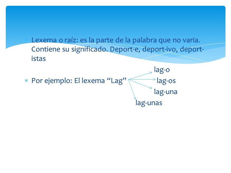En morfología, un morfema (gramatical) es un monema dependiente, es decir, el fragmento mínimo capaz de expresar su significado (y además referencia si va unido a un monema no-dependiente o lexema).